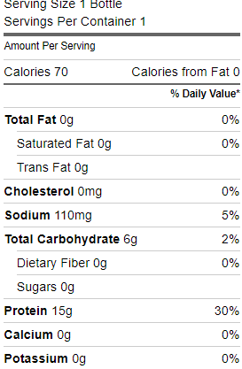 Protein2O Nutrition Label